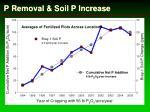p removal soil p increase