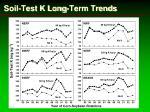 soil test k long term trends