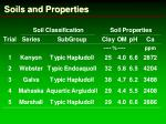 soils and properties