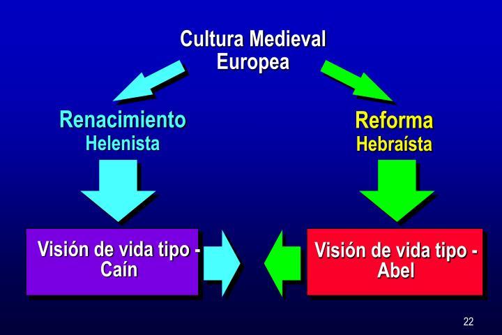 Cultura Medieval Europea
