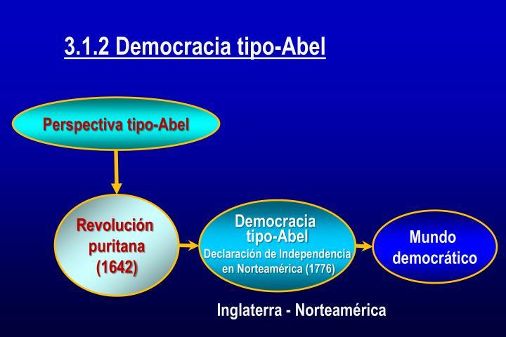 3.1.2 Democracia tipo-Abel