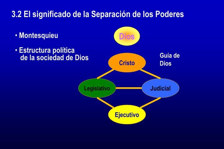 3.2 El significado de la Separación de los Poderes