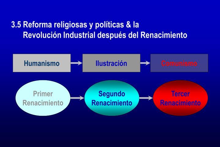 3.5 Reforma religiosas y políticas & la