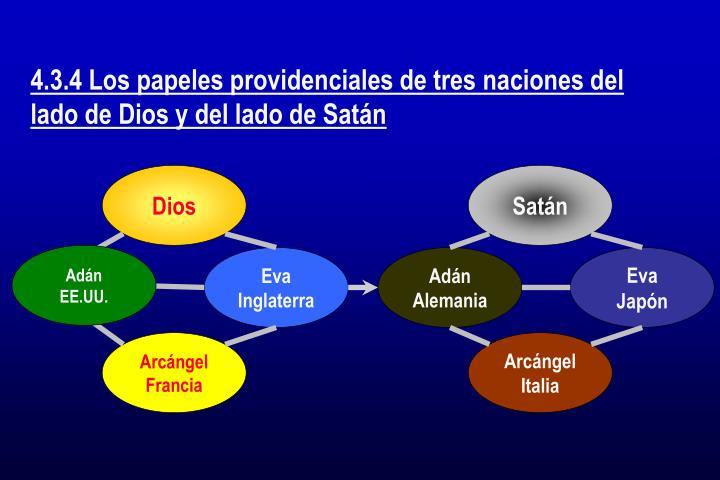 4.3.4 Los papeles providenciales de tres naciones del