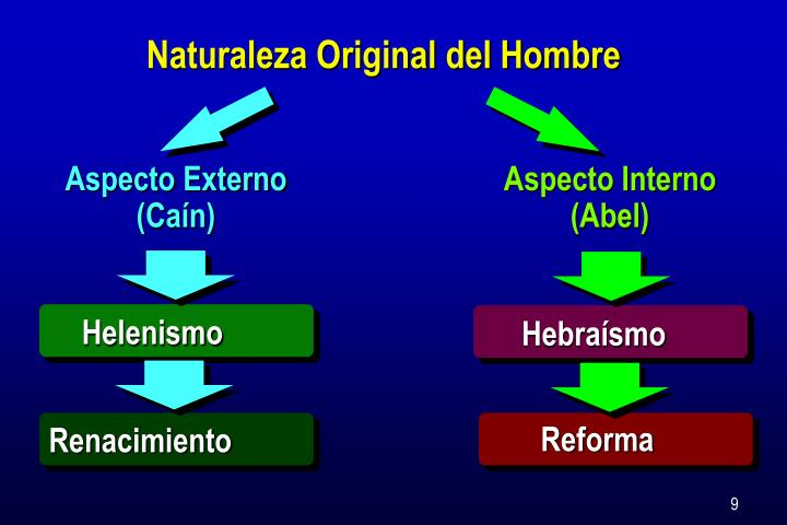 Naturaleza Original del Hombre