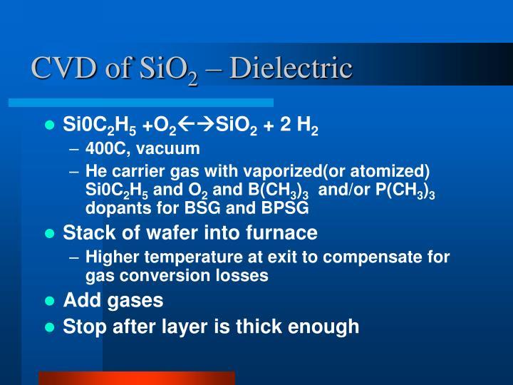 CVD of SiO