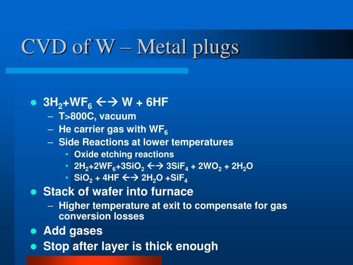CVD of W – Metal plugs