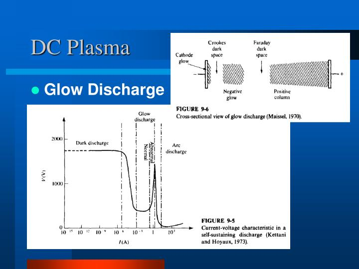 DC Plasma