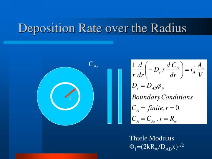 Deposition Rate over the Radius