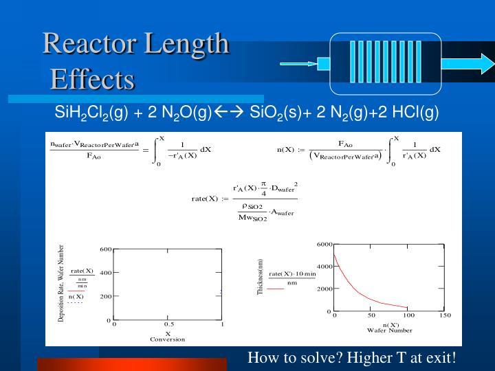 Reactor Length