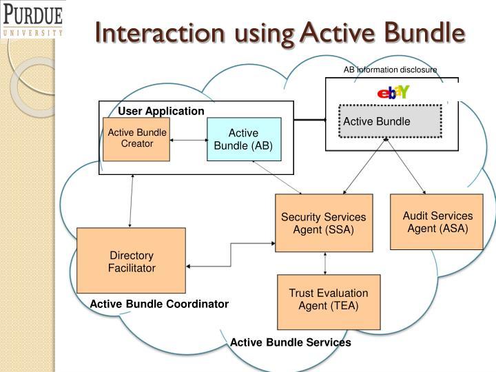 Interaction using Active Bundle