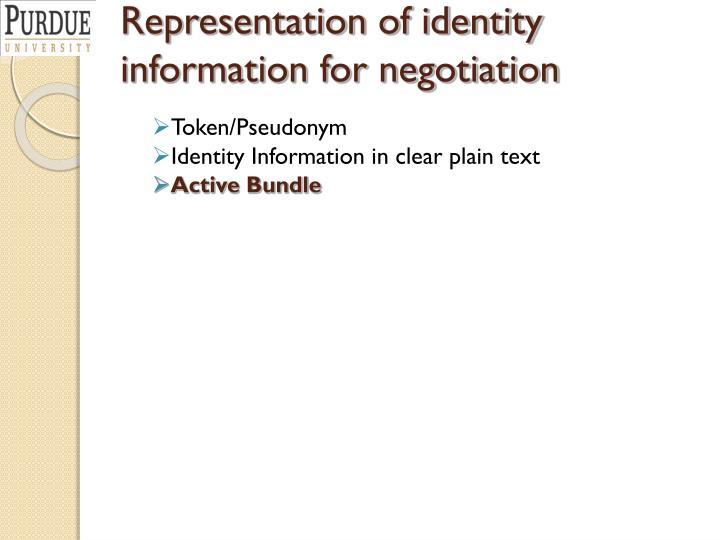 Representation of identity information for negotiation