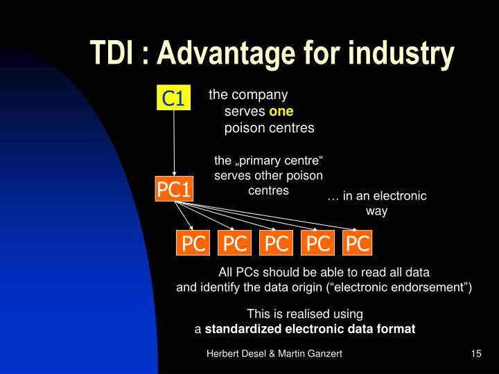 TDI : Advantage for industry