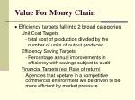 value for money chain1