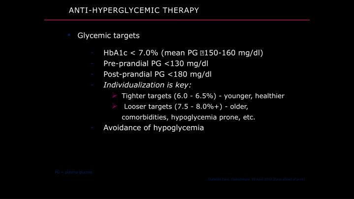 ANTI-HYPERGLYCEMIC THERAPY