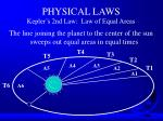 physical laws kepler s 2nd law law of equal areas1