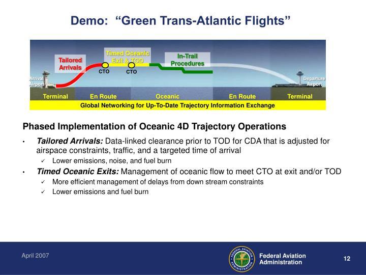 """Demo:  """"Green Trans-Atlantic Flights"""""""