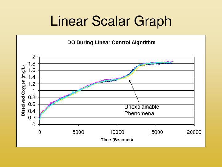 Linear Scalar Graph