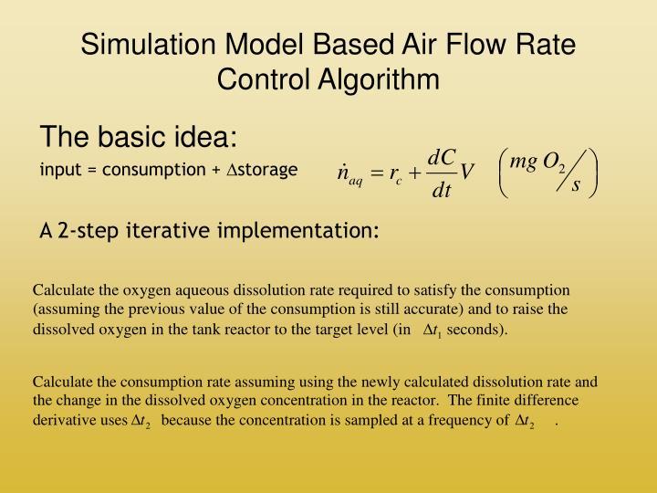 Simulation Model Based Air Flow Rate Control Algorithm