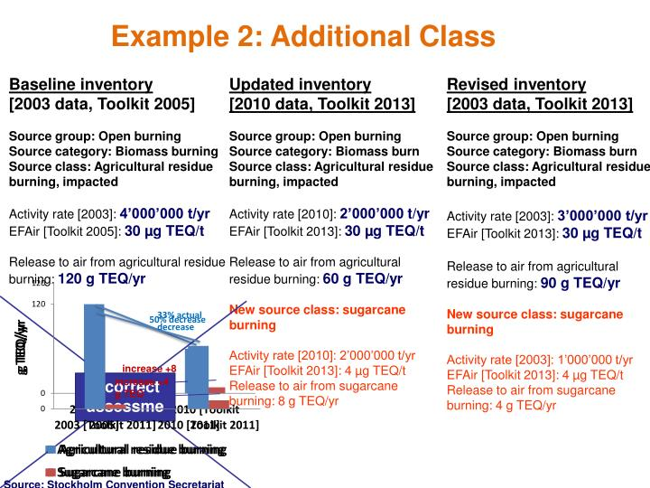 Example 2: Additional Class
