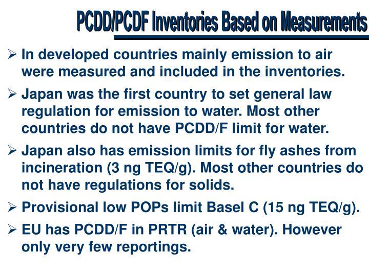 PCDD/PCDF Inventories Based on Measurements