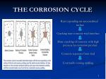 the corrosion cycle
