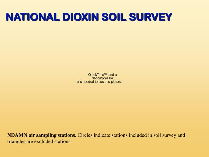 NATIONAL DIOXIN SOIL SURVEY