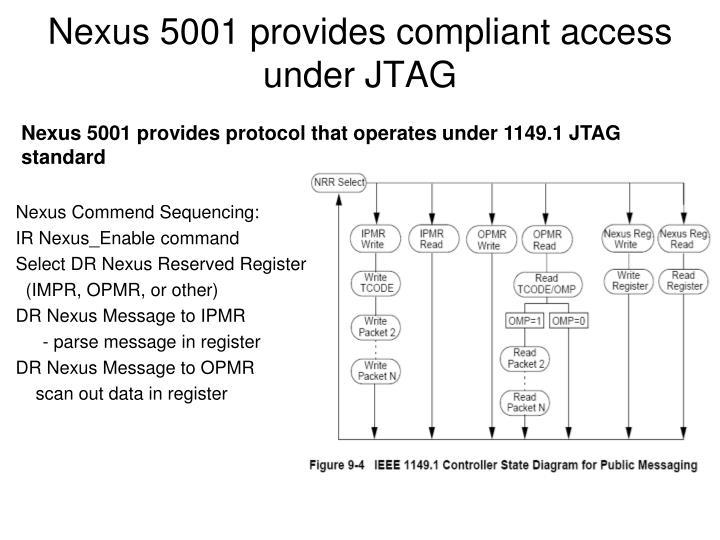 Nexus 5001 provides compliant access under JTAG