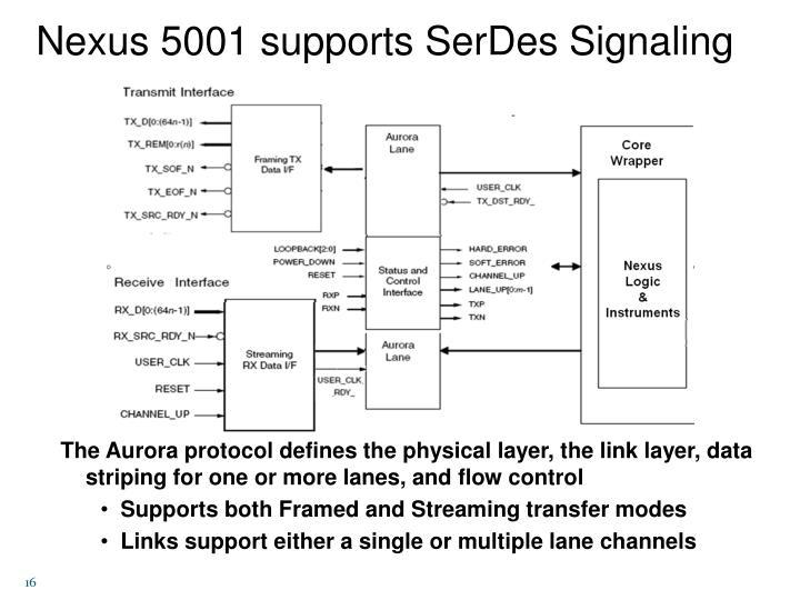 Nexus 5001 supports SerDes Signaling