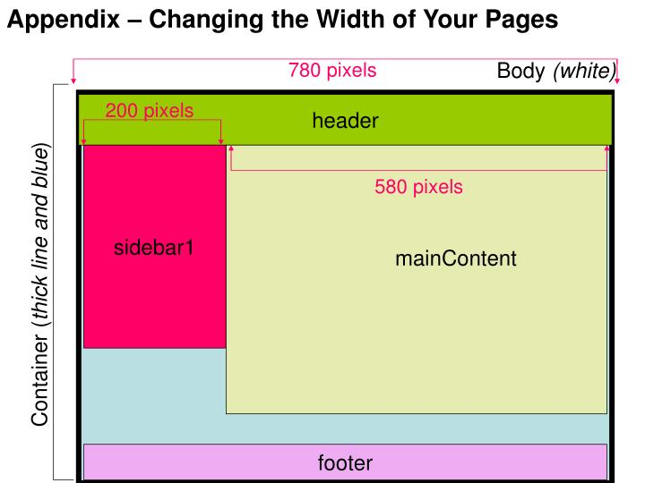 Appendix – Changing the Width of Your Pages
