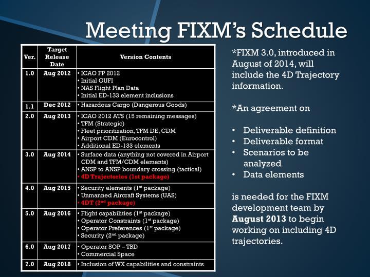Meeting fixm s schedule