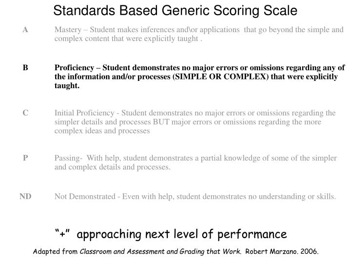 Standards Based Generic Scoring Scale
