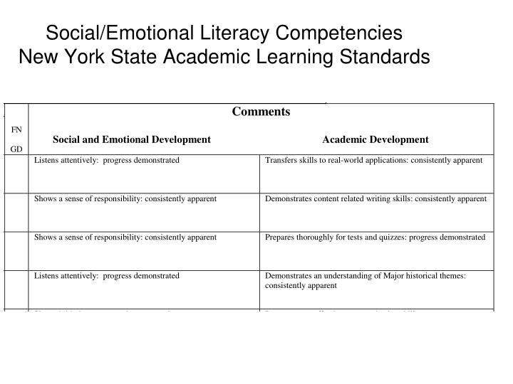 Social/Emotional Literacy Competencies