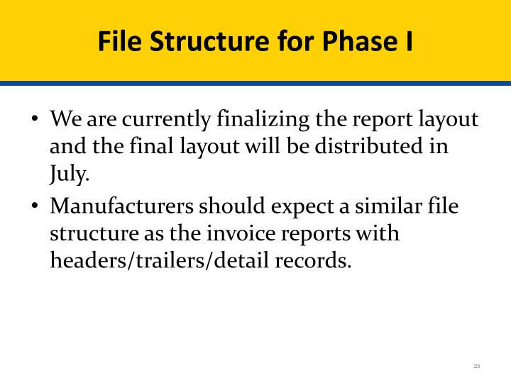 File Structure for Phase I