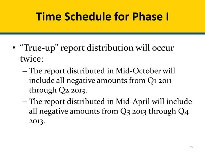 Time Schedule for Phase I