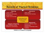 records of practice evidence