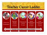 teacher career ladder