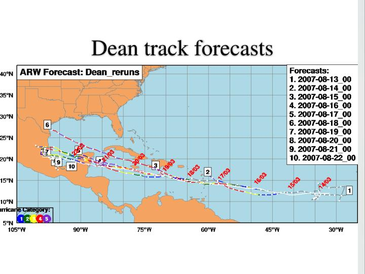 Dean track forecasts