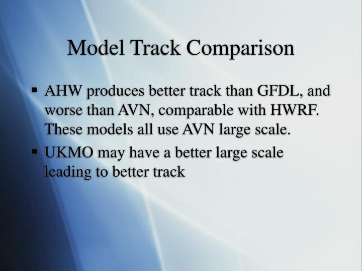 Model Track Comparison
