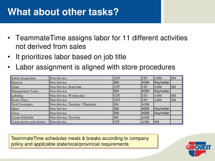 What about other tasks?