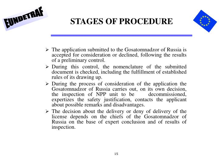 STAGES OF PROCEDURE