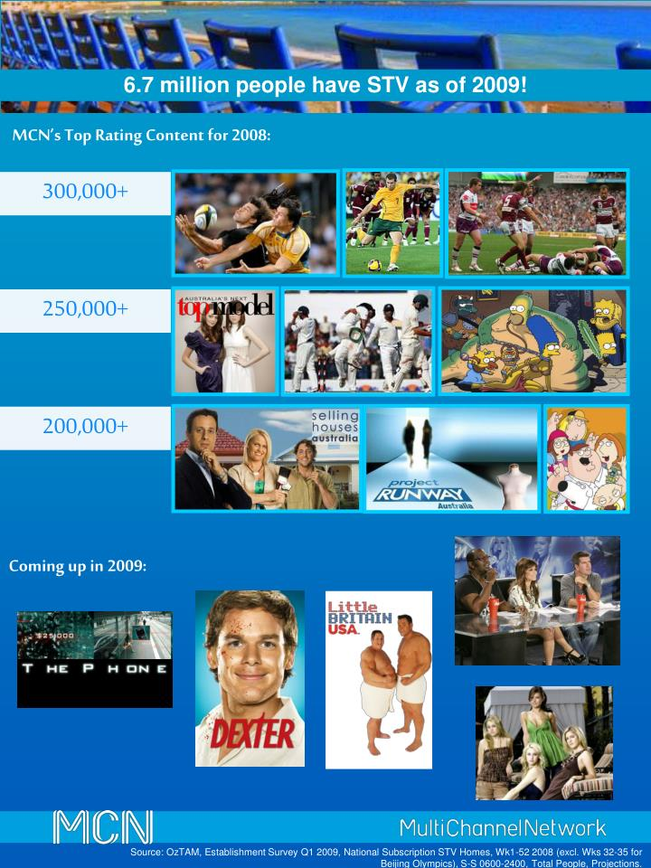 6.7 million people have STV as of 2009!