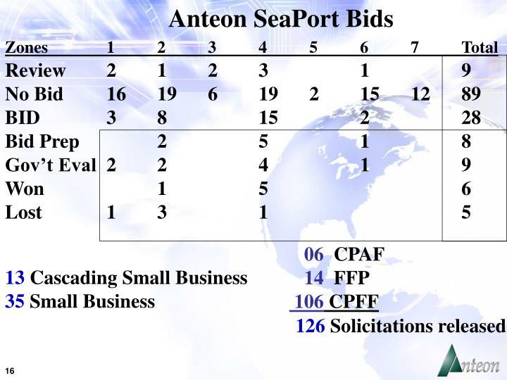 Anteon SeaPort Bids