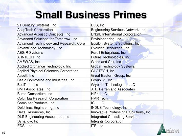 Small Business Primes