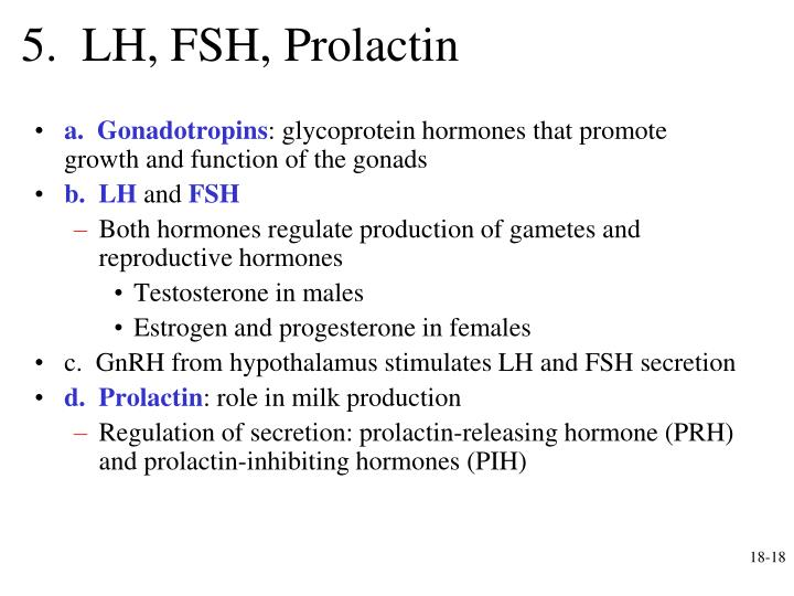 5.  LH, FSH, Prolactin