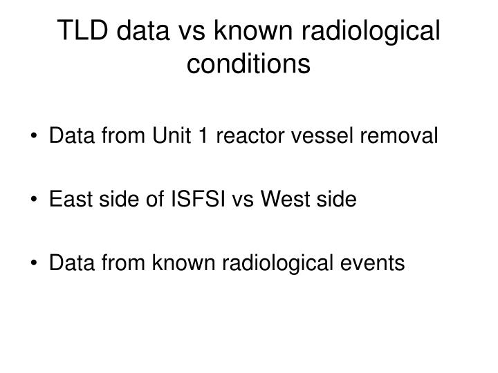 TLD data vs known radiological conditions