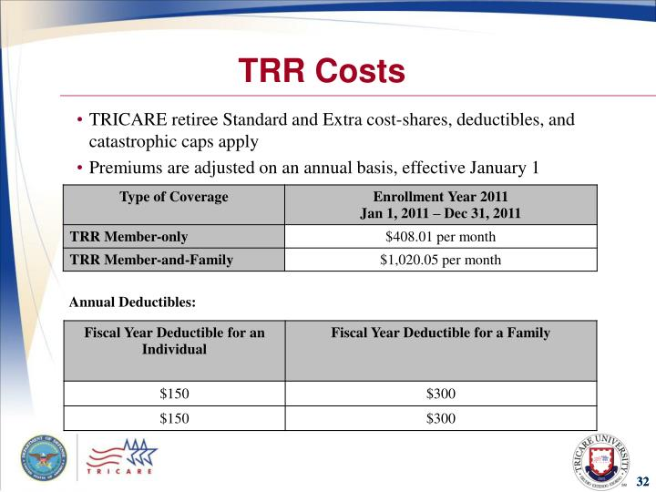 TRR Costs