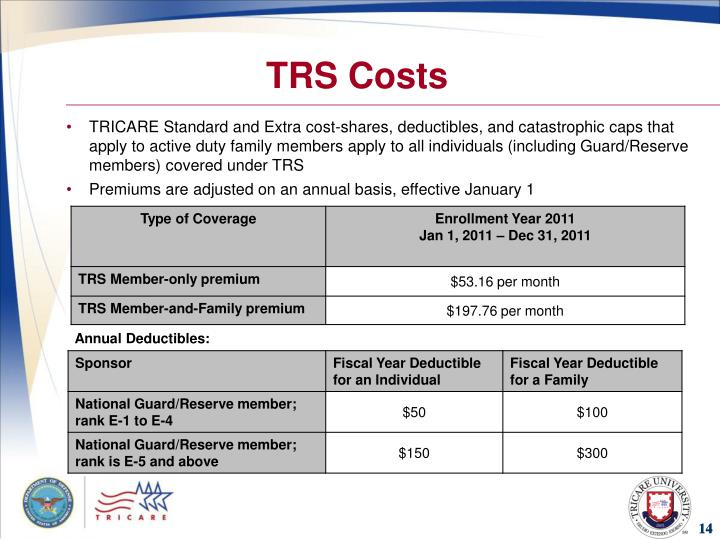 TRS Costs