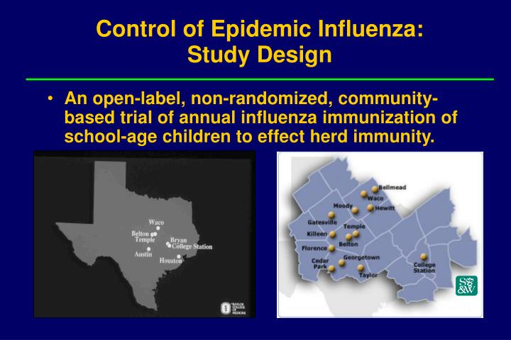 Control of Epidemic Influenza: