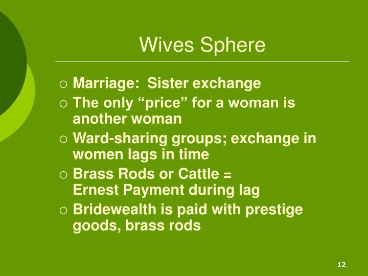 Wives Sphere